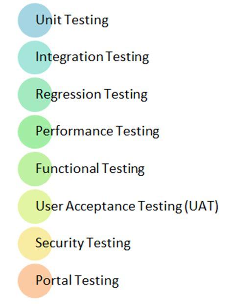 Sap mdm developer resume